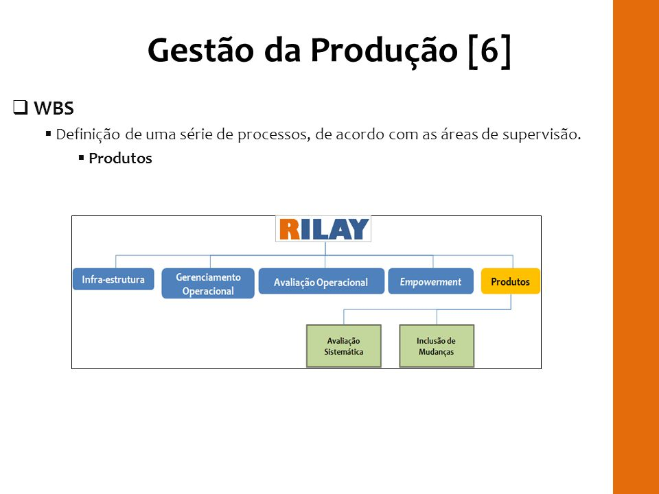 Gestão da Produção [6] RILAY WBS